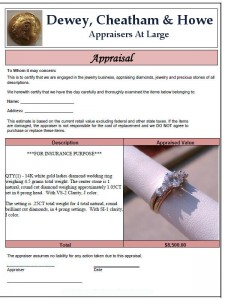 Jewelers Appraisal